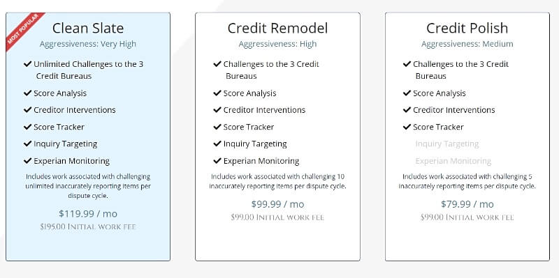 Credit Saint packages