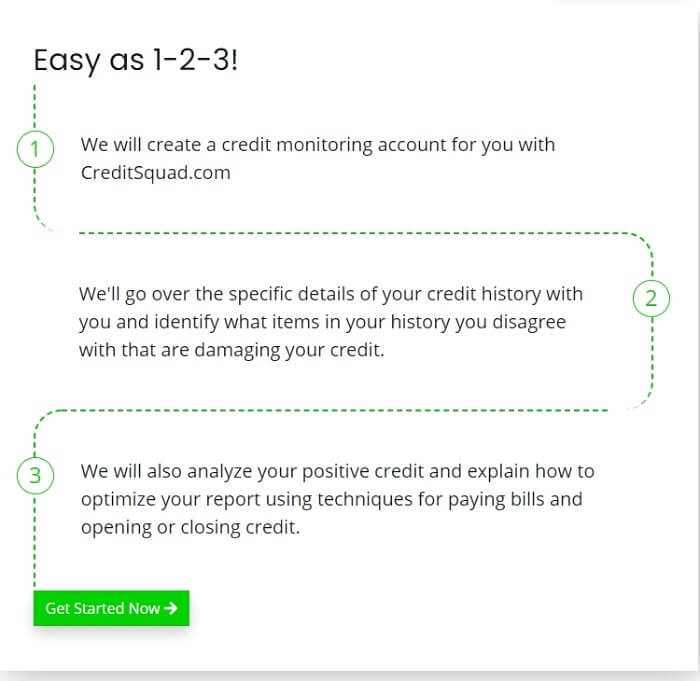 How does Credit Saint Work