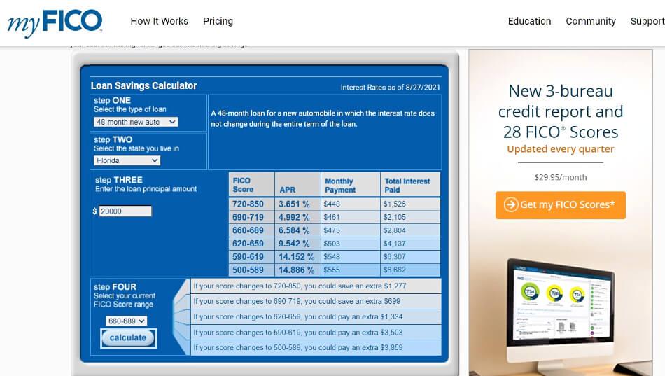 myFICO Loans Saving Calculator